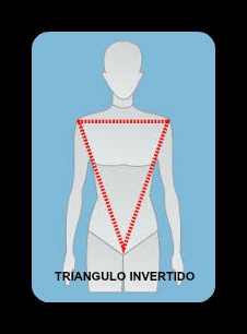 TRIANGULO INVERTIDO